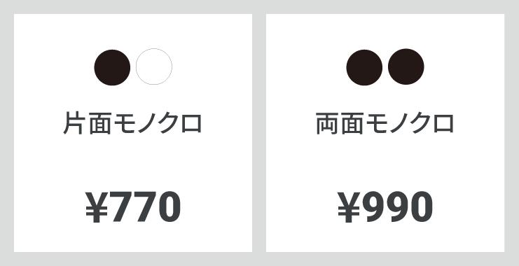 片面モノクロ印刷 770円、 両面モノクロ印刷 990円